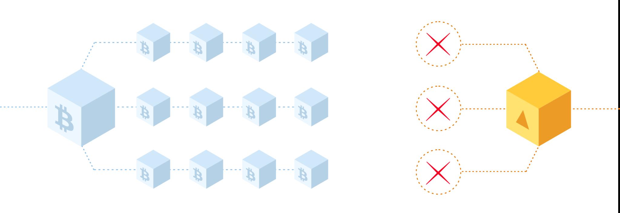 blockchain-nft-blocs-smart-contract