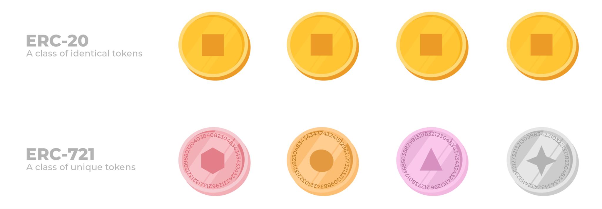 nft-token-standards-ethereum